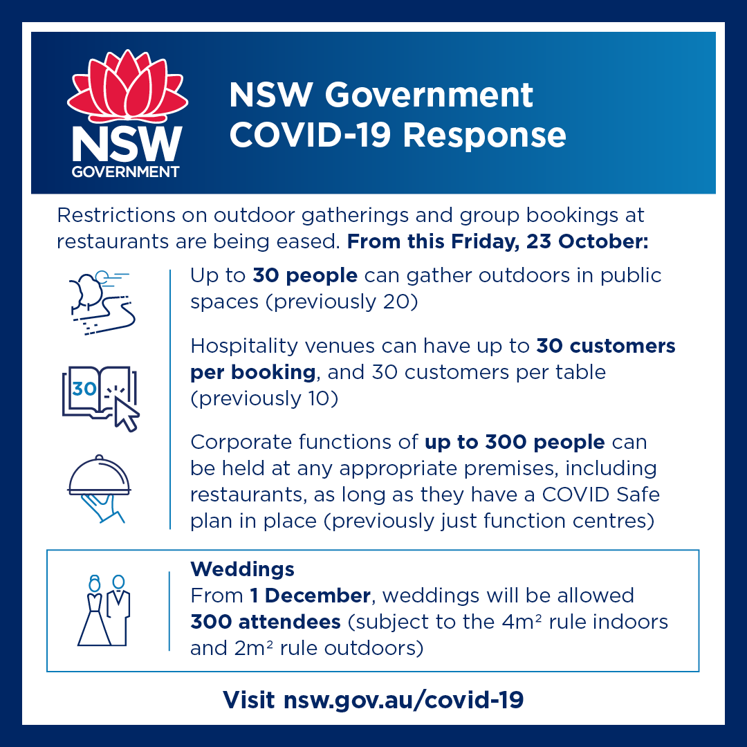 COVID-19 restrictions eased 19 October 2020